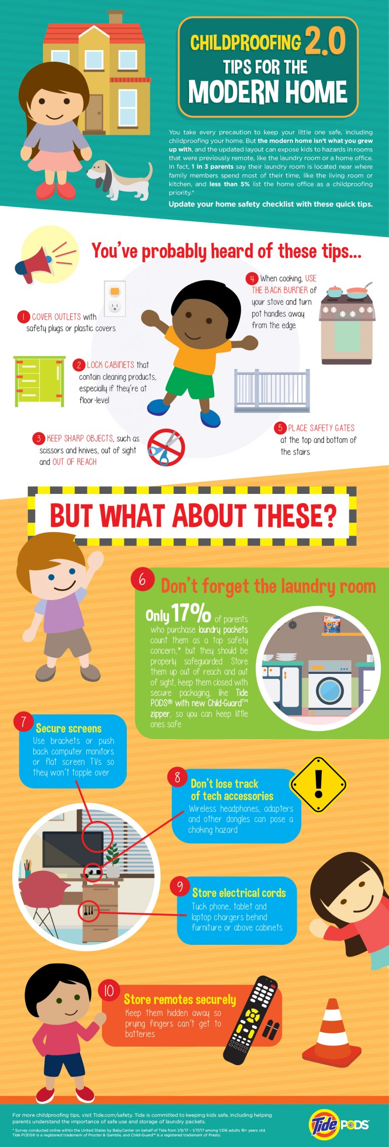 Parenting Advice 10 Home Safety Tips Facts Myths To Reduce Common Accidents With Children