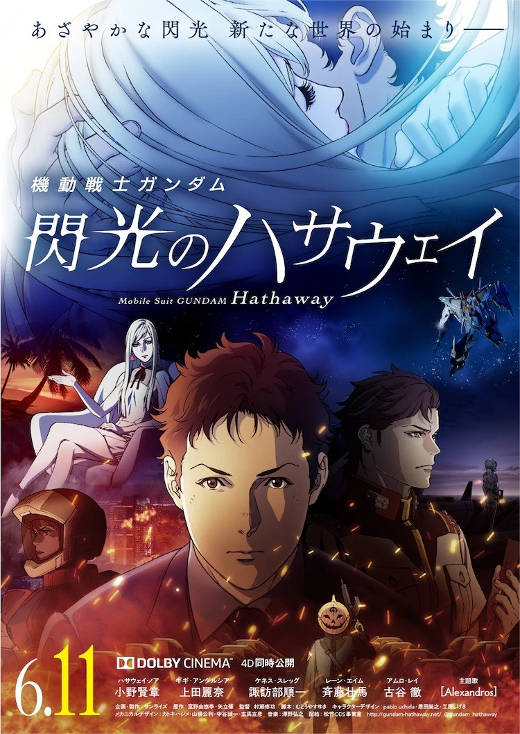 Mobile Suit Gundam Hathaway of the Flash