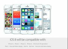 iOS8 now available for download