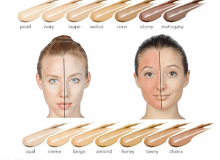 Oxygenetix Acne Control Foundation