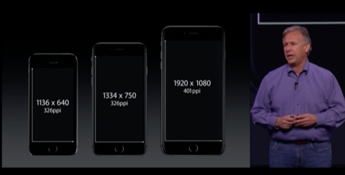 iPhone 6 And iPhone 6 Plus!